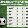 Футбольный клуб ЦО
